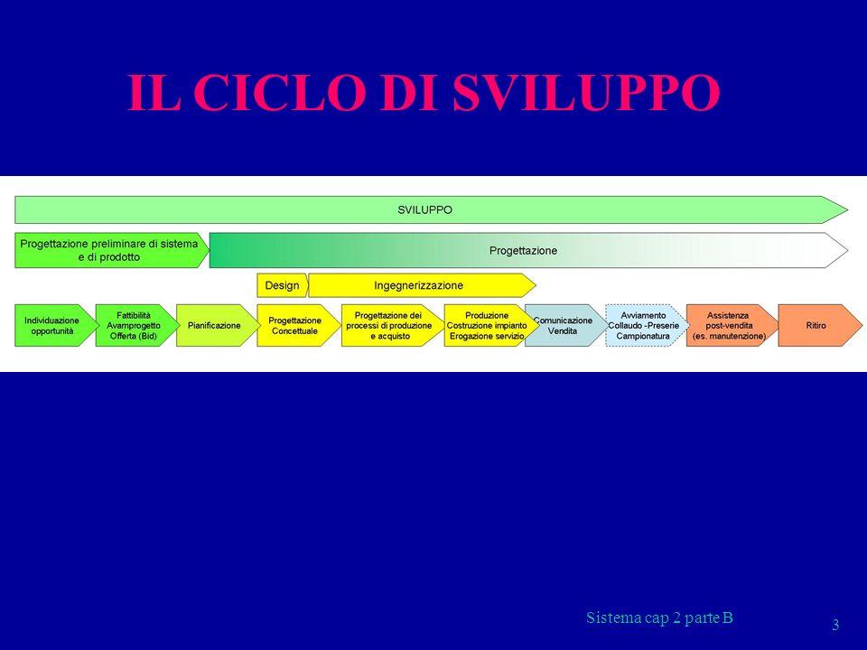LA MAPPATURA DI LIVELLO 1 14 Sistema cap 2 parte B
