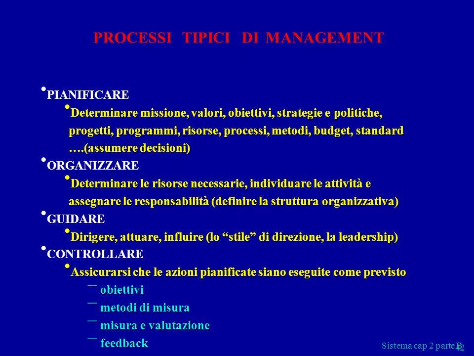 Sistema cap 2 parte B 42 PIANIFICARE Determinare missione, valori, obiettivi, strategie e politiche, progetti, programmi, risorse, processi, metodi, b