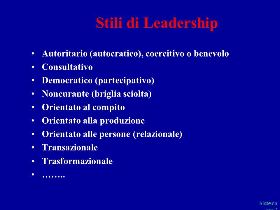 Sistema cap 2 parte B 43 Stili di Leadership Autoritario (autocratico), coercitivo o benevolo Consultativo Democratico (partecipativo) Noncurante (bri