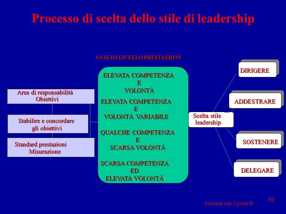 Sistema cap 2 parte B 49 Processo di scelta dello stile di leadership Stabilire e concordare gli obiettivi Area di responsabilità Standard prestazioni