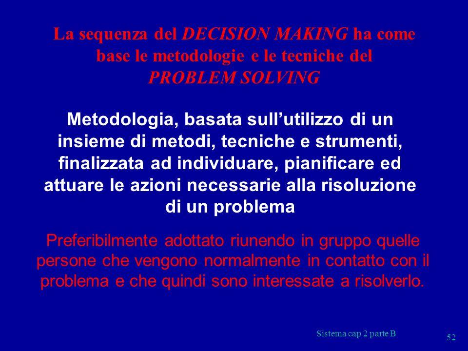 Sistema cap 2 parte B 52 La sequenza del DECISION MAKING ha come base le metodologie e le tecniche del PROBLEM SOLVING Metodologia, basata sullutilizz