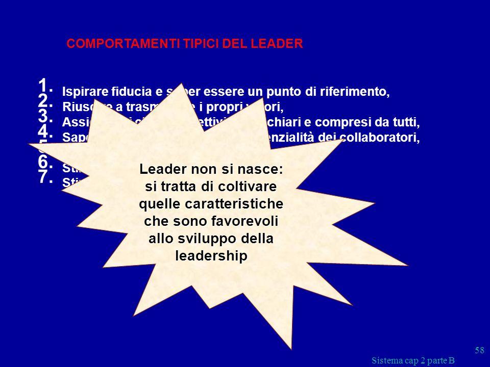 Sistema cap 2 parte B 58 COMPORTAMENTI TIPICI DEL LEADER 1. Ispirare fiducia e saper essere un punto di riferimento, 2. Riuscire a trasmettere i propr