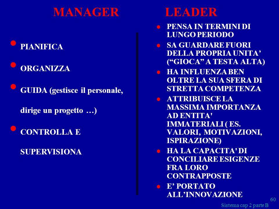 Sistema cap 2 parte B 60 MANAGER LEADER l PENSA IN TERMINI DI LUNGO PERIODO l SA GUARDARE FUORI DELLA PROPRIA UNITA (GIOCA A TESTA ALTA) l HA INFLUENZ