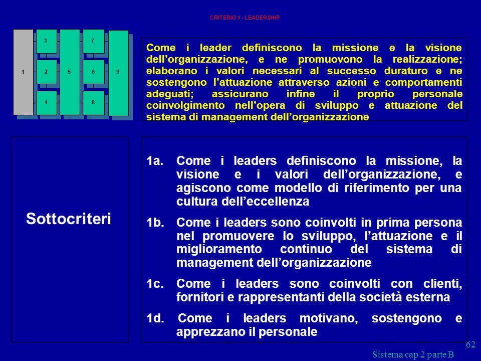 Sistema cap 2 parte B 62 CRITERIO 1 - LEADERSHIP Come i leader definiscono la missione e la visione dellorganizzazione, e ne promuovono la realizzazio