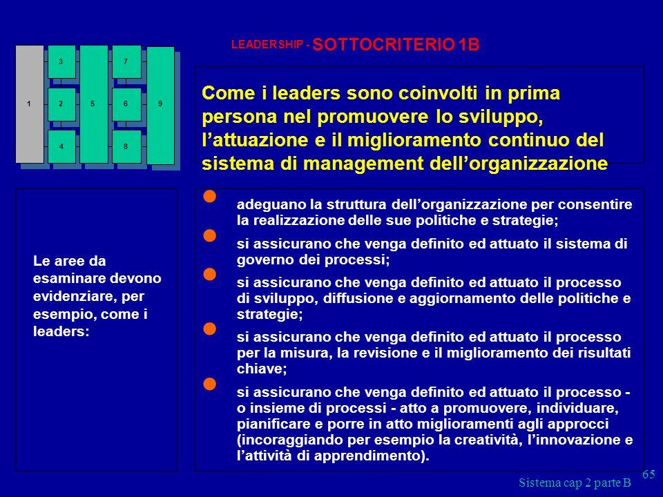 Sistema cap 2 parte B 65 LEADERSHIP - SOTTOCRITERIO 1B Le aree da esaminare devono evidenziare, per esempio, come i leaders: l adeguano la struttura d