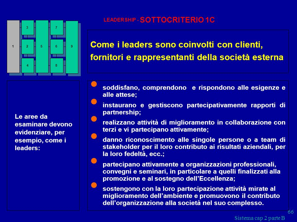 Sistema cap 2 parte B 66 LEADERSHIP - SOTTOCRITERIO 1C Le aree da esaminare devono evidenziare, per esempio, come i leaders: l soddisfano, comprendono