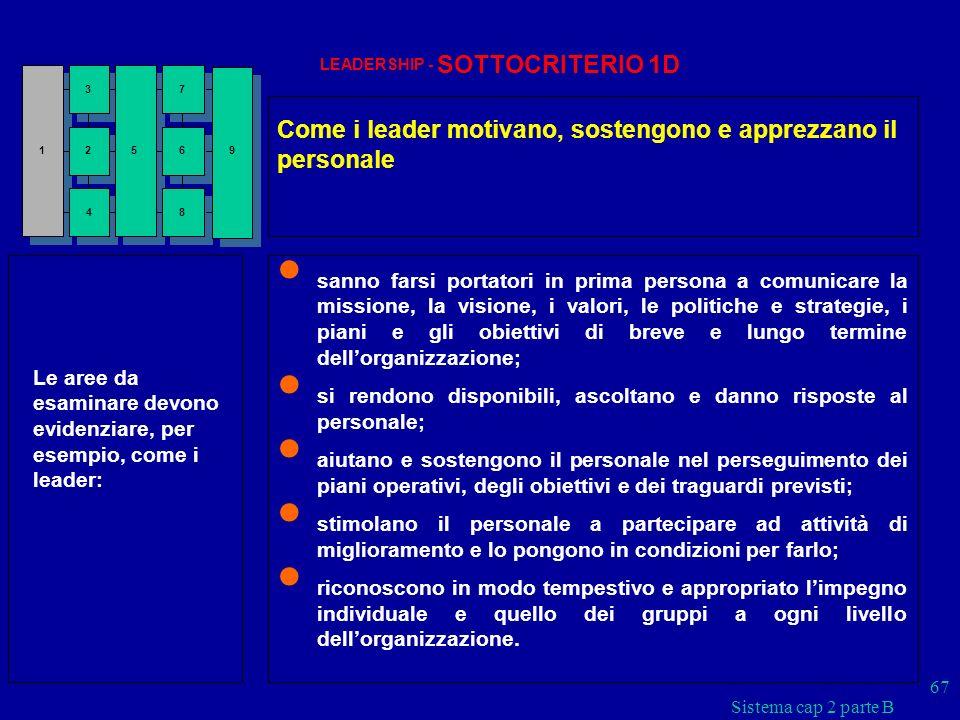 Sistema cap 2 parte B 67 LEADERSHIP - SOTTOCRITERIO 1D Le aree da esaminare devono evidenziare, per esempio, come i leader: l sanno farsi portatori in
