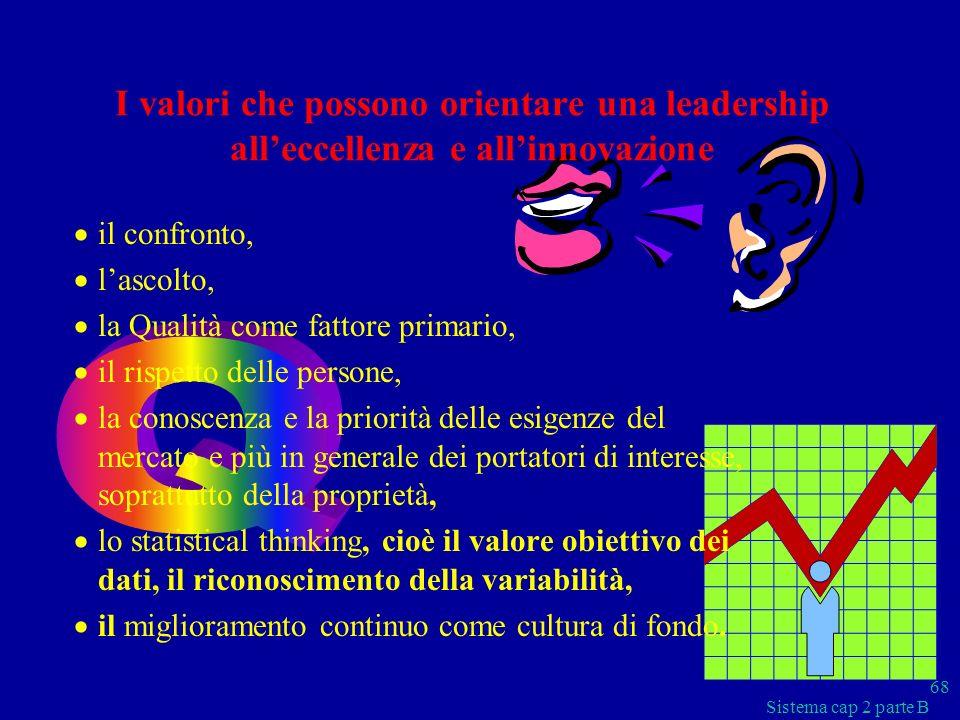 Sistema cap 2 parte B 68 I valori che possono orientare una leadership alleccellenza e allinnovazione il confronto, lascolto, la Qualità come fattore
