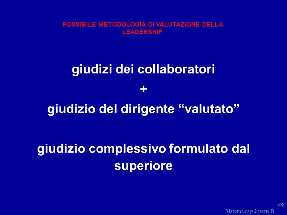 Sistema cap 2 parte B 69 giudizi dei collaboratori + giudizio del dirigente valutato giudizio complessivo formulato dal superiore POSSIBILE METODOLOGI