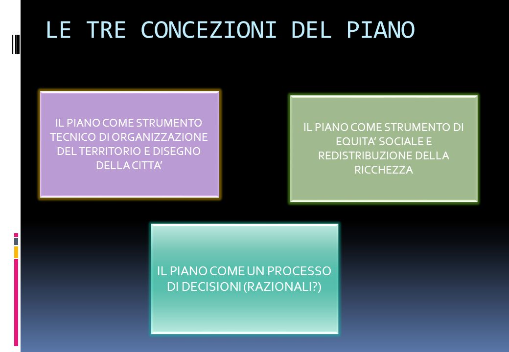 CHE COSA E UN PIANO URBANISTICO?