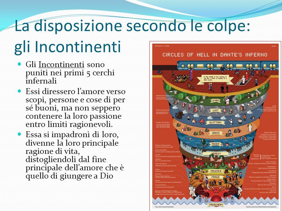 La disposizione secondo le colpe: gli Incontinenti Gli Incontinenti sono puniti nei primi 5 cerchi infernali Essi diressero lamore verso scopi, person