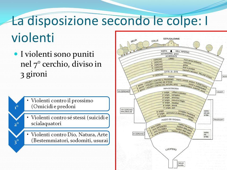La disposizione secondo le colpe: I violenti I violenti sono puniti nel 7° cerchio, diviso in 3 gironi 1° Violenti contro il prossimo (Omicidi e predo