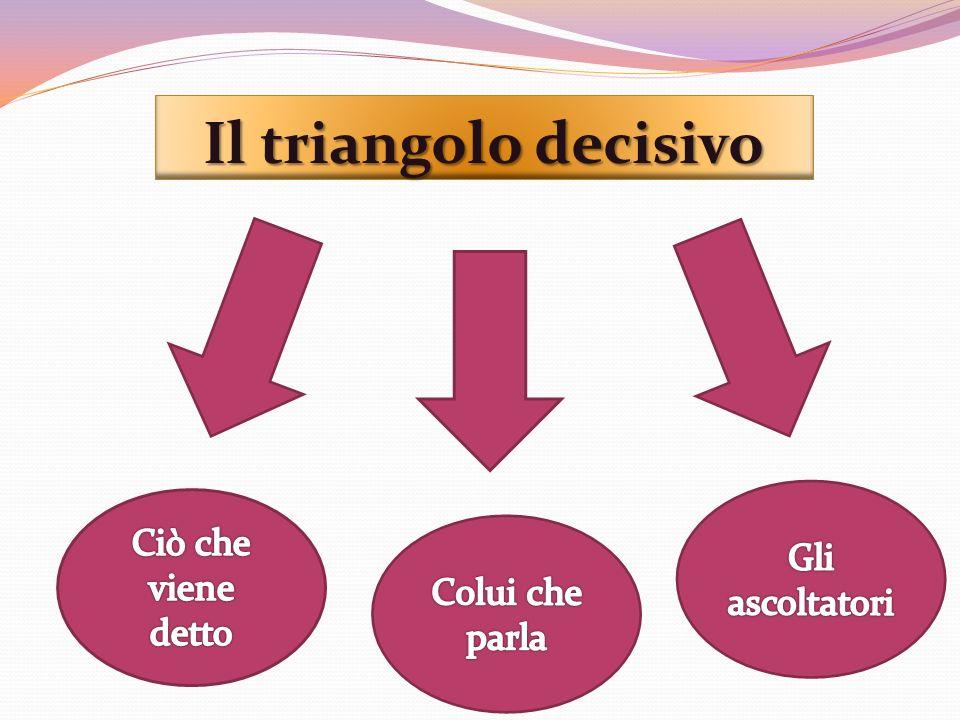 Il triangolo decisivo