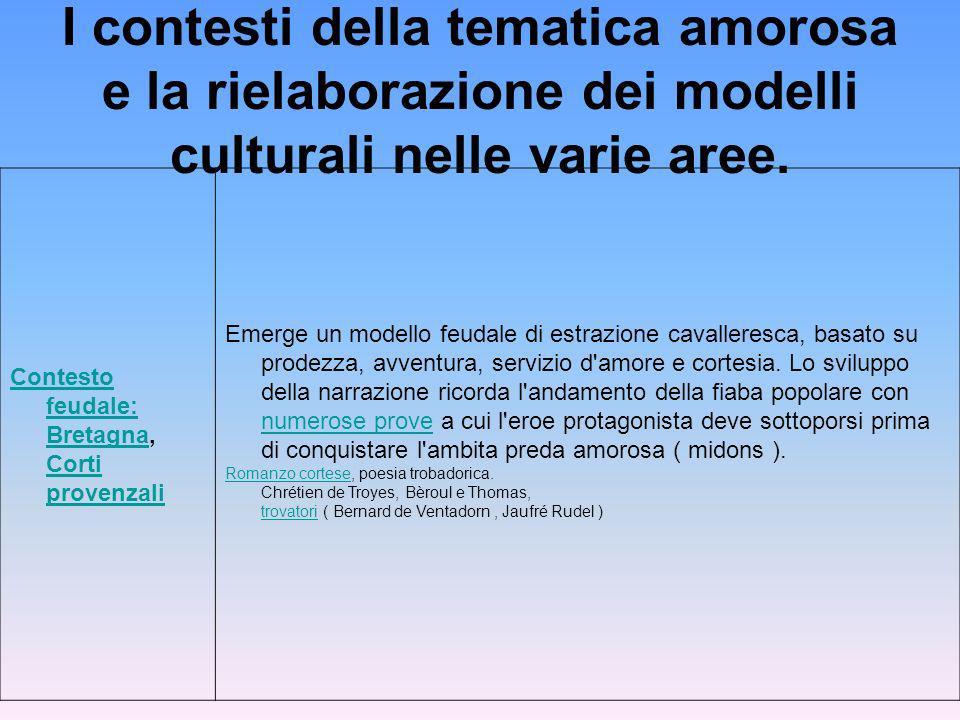 I contesti della tematica amorosa e la rielaborazione dei modelli culturali nelle varie aree. Contesto feudale: BretagnaContesto feudale: Bretagna, Co