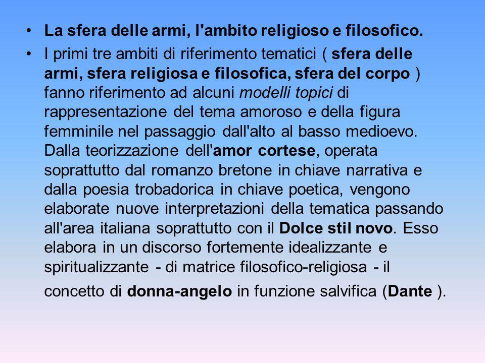 La sfera delle armi, l'ambito religioso e filosofico. I primi tre ambiti di riferimento tematici ( sfera delle armi, sfera religiosa e filosofica, sfe