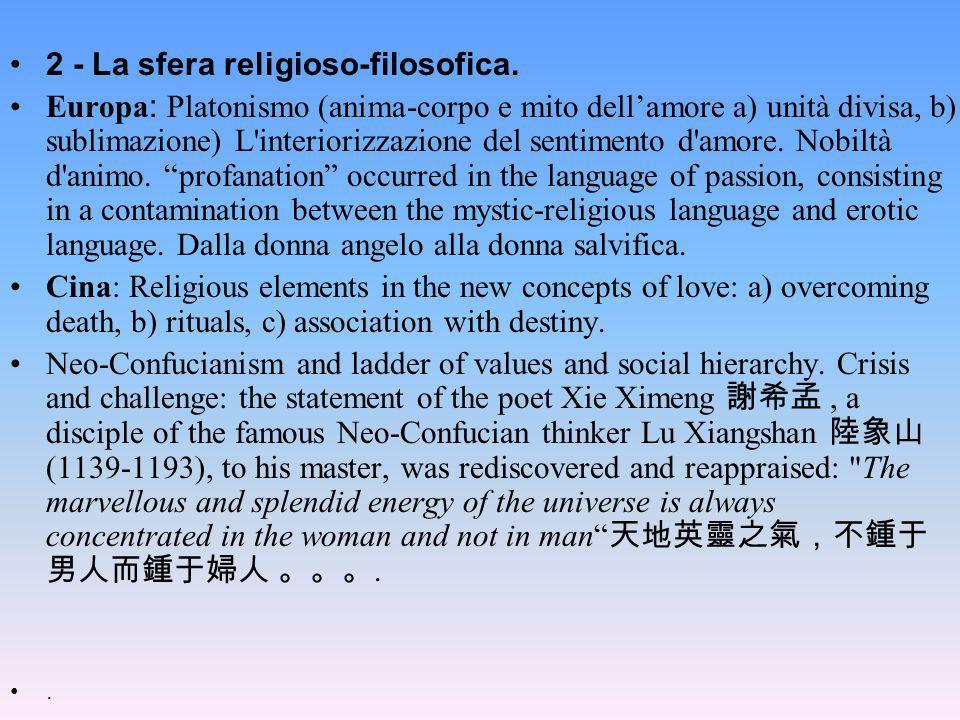 2 - La sfera religioso-filosofica. Europa : Platonismo (anima-corpo e mito dellamore a) unità divisa, b) sublimazione) L'interiorizzazione del sentime