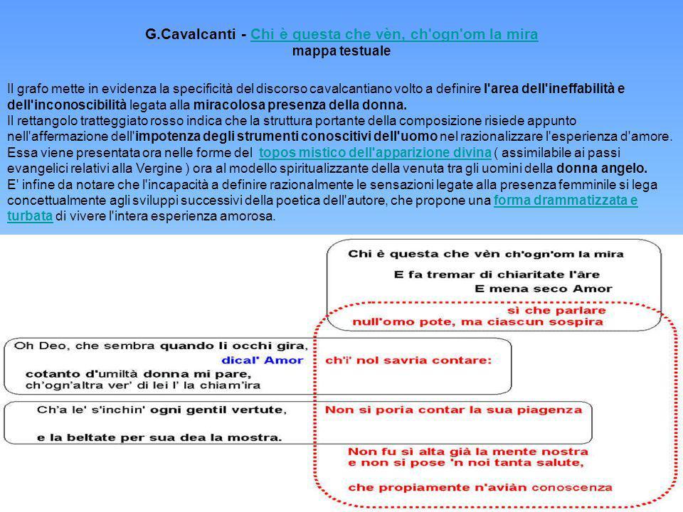 G.Cavalcanti - Chi è questa che vèn, ch'ogn'om la mira mappa testualeChi è questa che vèn, ch'ogn'om la mira Il grafo mette in evidenza la specificità