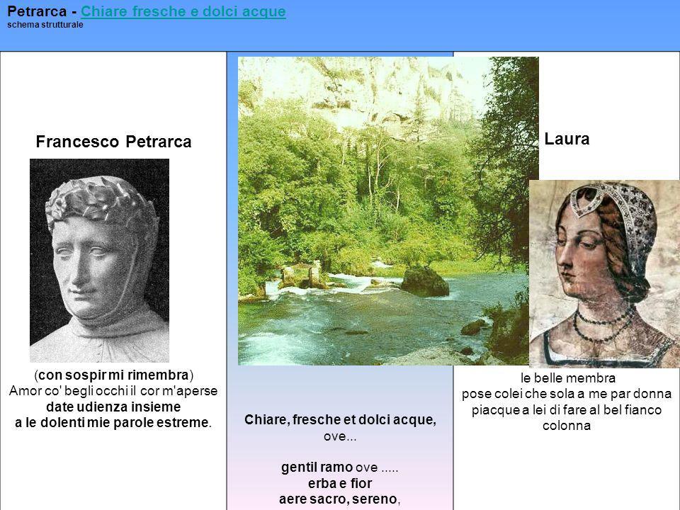 Petrarca - Chiare fresche e dolci acque schema strutturaleChiare fresche e dolci acque Francesco Petrarca (con sospir mi rimembra) Amor co' begli occh