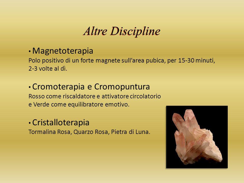 Altre Discipline Magnetoterapia Polo positivo di un forte magnete sullarea pubica, per 15-30 minuti, 2-3 volte al dì.