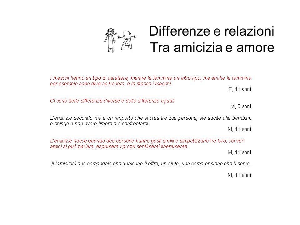 Differenze e relazioni Tra amicizia e amore