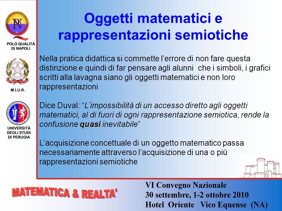 Oggetti matematici e rappresentazioni semiotiche Nella pratica didattica si commette lerrore di non fare questa distinzione e quindi di far pensare ag