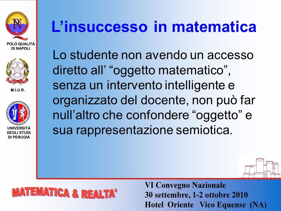 Linsuccesso in matematica Lo studente non avendo un accesso diretto all oggetto matematico, senza un intervento intelligente e organizzato del docente