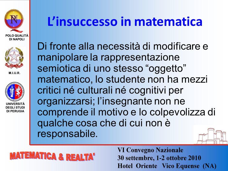 Di fronte alla necessità di modificare e manipolare la rappresentazione semiotica di uno stesso oggetto matematico, lo studente non ha mezzi critici n