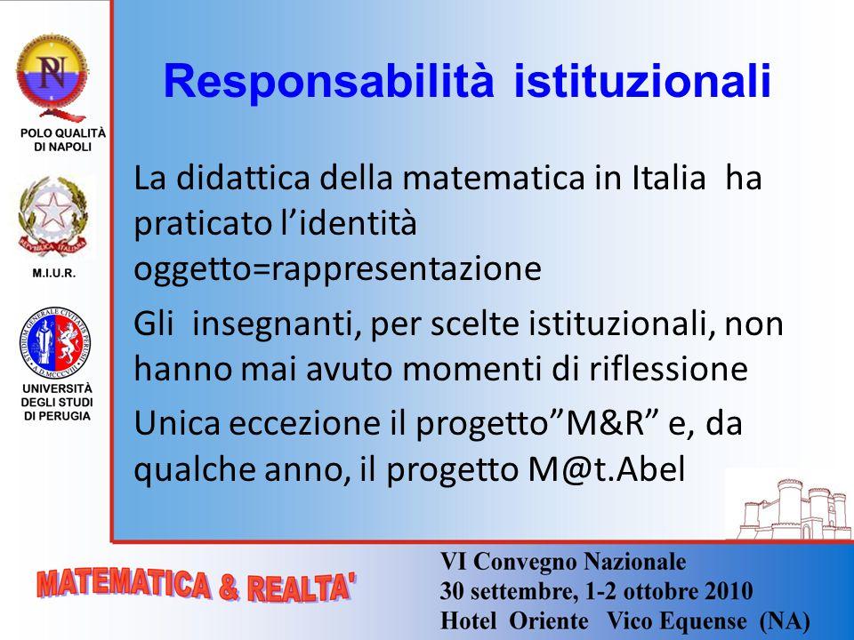 Responsabilità istituzionali La didattica della matematica in Italia ha praticato lidentità oggetto=rappresentazione Gli insegnanti, per scelte istitu