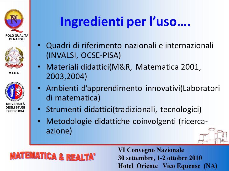 Ingredienti per luso…. Quadri di riferimento nazionali e internazionali (INVALSI, OCSE-PISA) Materiali didattici(M&R, Matematica 2001, 2003,2004) Ambi