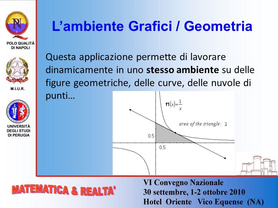 Lambiente Grafici / Geometria Questa applicazione permette di lavorare dinamicamente in uno stesso ambiente su delle figure geometriche, delle curve,