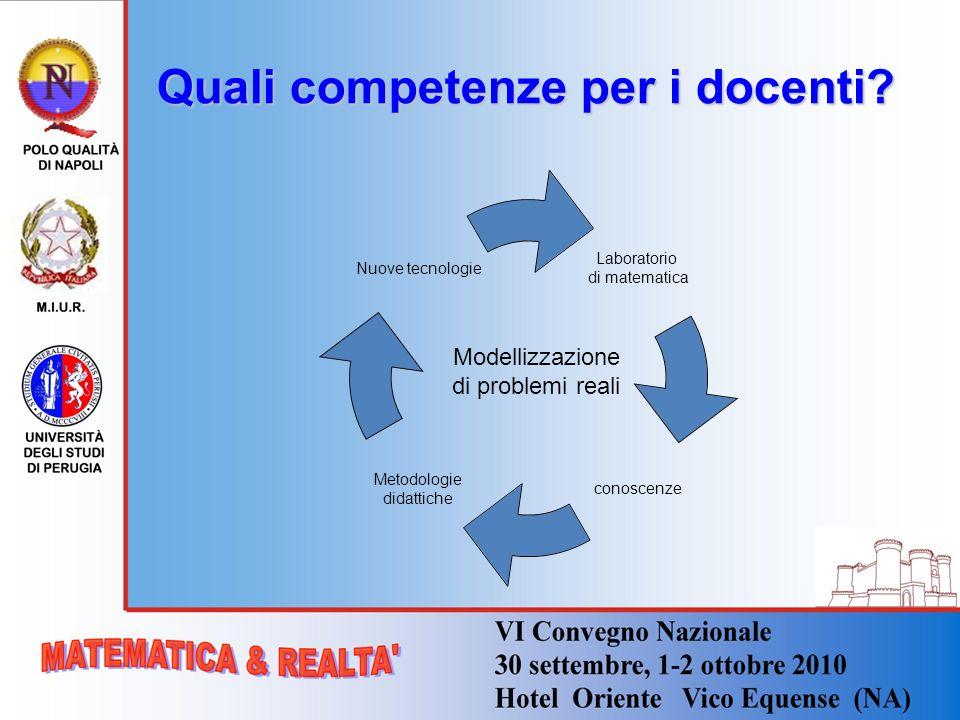 Quali competenze per i docenti? Laboratorio di matematica conoscenze Metodologie didattiche Nuove tecnologie Modellizzazione di problemi reali