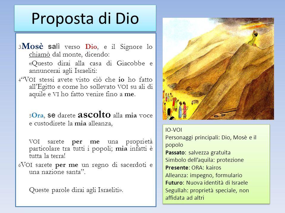 Proposta di Dio 3 Mosè salì verso Dio, e il Signore lo chiamò dal monte, dicendo: «Questo dirai alla casa di Giacobbe e annuncerai agli Israeliti: 4 V