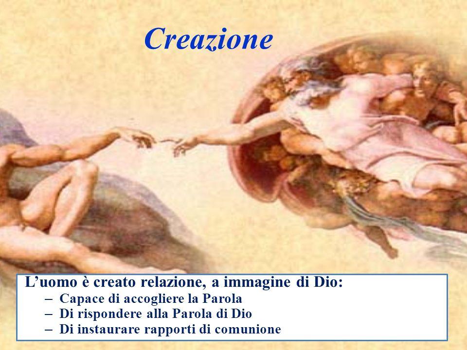 Creazione Luomo è creato relazione, a immagine di Dio: – Capace di accogliere la Parola – Di rispondere alla Parola di Dio – Di instaurare rapporti di comunione