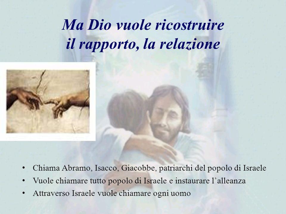 Deuteronomio 6,4-9 Ascolta, Israele: il Signore è il nostro Dio, unico è il Signore.