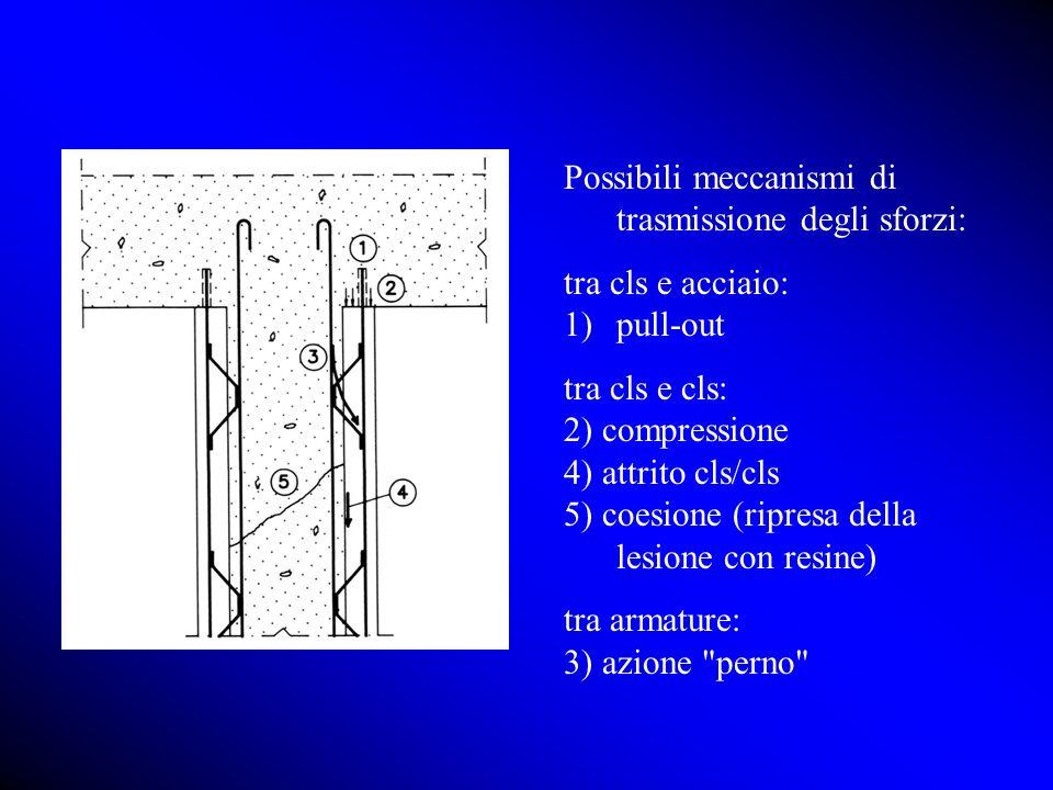 Possibili meccanismi di trasmissione degli sforzi: tra cls e acciaio: 1)pull-out tra cls e cls: 2) compressione 4) attrito cls/cls 5) coesione (ripres