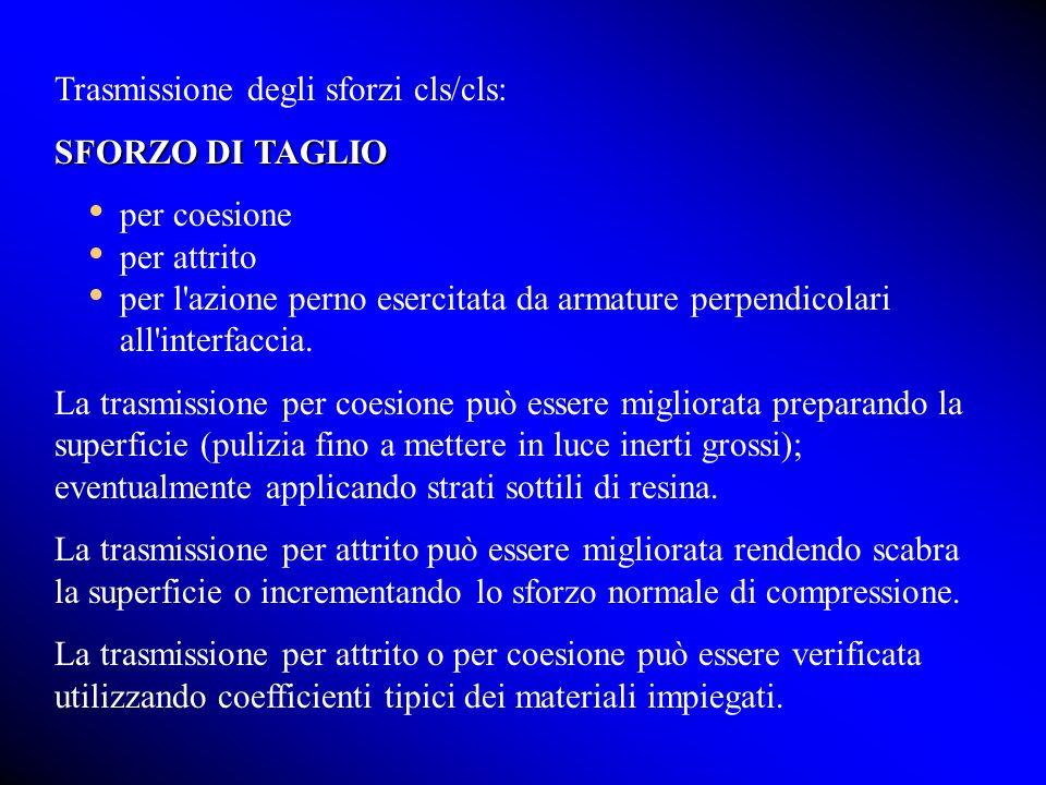 Riferimenti bibliografici Avramidou N.: Criteri di progettazione per il restauro delle strutture in cemento armato , Liguori Editore, 1990.