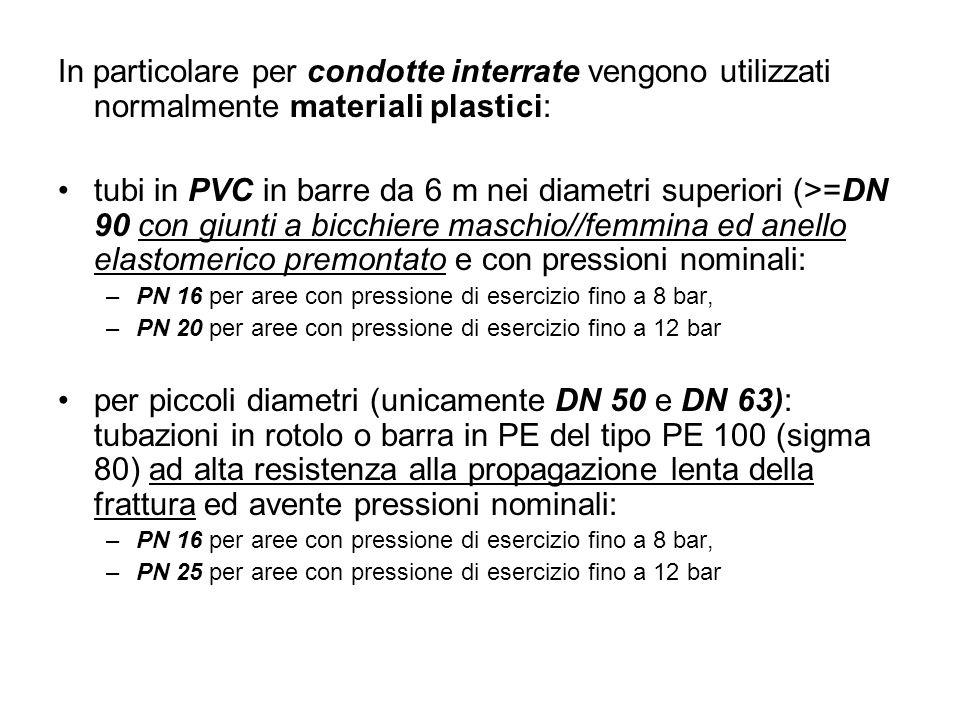 In particolare per condotte interrate vengono utilizzati normalmente materiali plastici: tubi in PVC in barre da 6 m nei diametri superiori (>=DN 90 con giunti a bicchiere maschio//femmina ed anello elastomerico premontato e con pressioni nominali: –PN 16 per aree con pressione di esercizio fino a 8 bar, –PN 20 per aree con pressione di esercizio fino a 12 bar per piccoli diametri (unicamente DN 50 e DN 63): tubazioni in rotolo o barra in PE del tipo PE 100 (sigma 80) ad alta resistenza alla propagazione lenta della frattura ed avente pressioni nominali: –PN 16 per aree con pressione di esercizio fino a 8 bar, –PN 25 per aree con pressione di esercizio fino a 12 bar