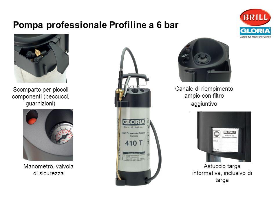 Scomparto per piccoli componenti (beccucci, guarnizioni) Manometro, valvola di sicurezza Astuccio targa informativa, inclusivo di targa Canale di riem