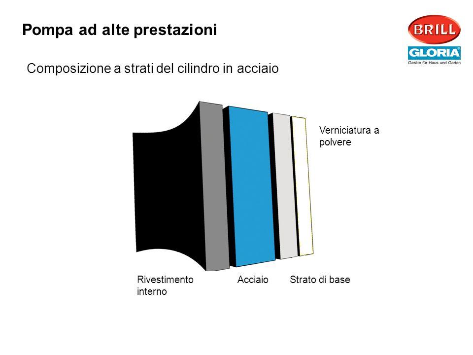 Pompa professionale Profiline a 6 bar (Acciaio )