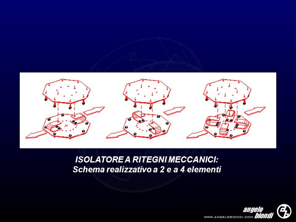 ISOLATORE A RITEGNI MECCANICI: Schema realizzativo a 2 e a 4 elementi