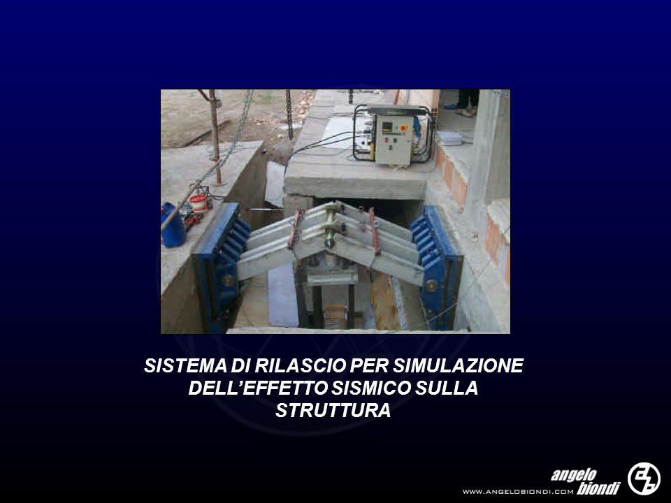 SISTEMA DI RILASCIO PER SIMULAZIONE DELLEFFETTO SISMICO SULLA STRUTTURA