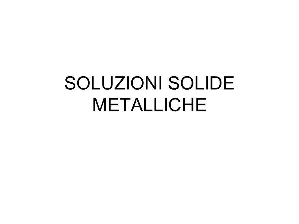 SOLUZIONI SOLIDE METALLICHE