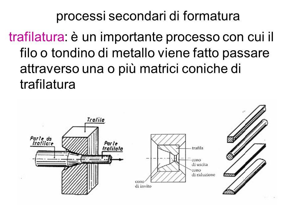 processi secondari di formatura trafilatura: è un importante processo con cui il filo o tondino di metallo viene fatto passare attraverso una o più ma