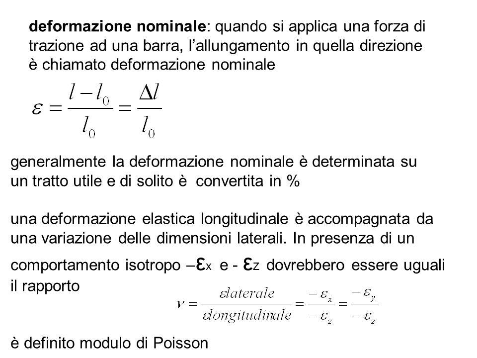 deformazione nominale: quando si applica una forza di trazione ad una barra, lallungamento in quella direzione è chiamato deformazione nominale genera