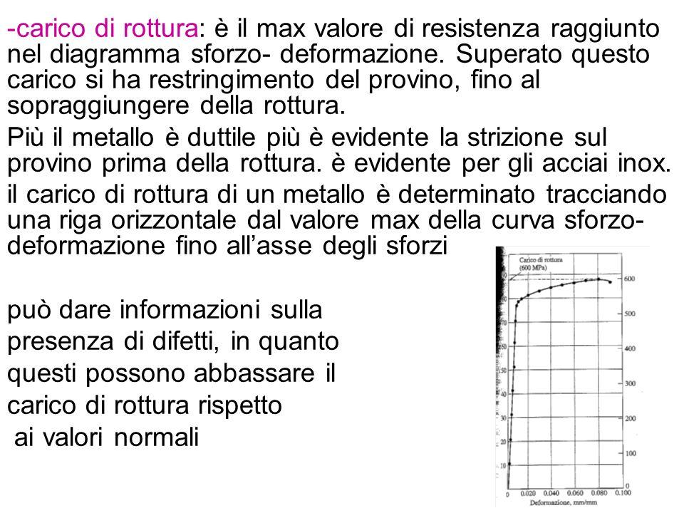 -carico di rottura: è il max valore di resistenza raggiunto nel diagramma sforzo- deformazione. Superato questo carico si ha restringimento del provin
