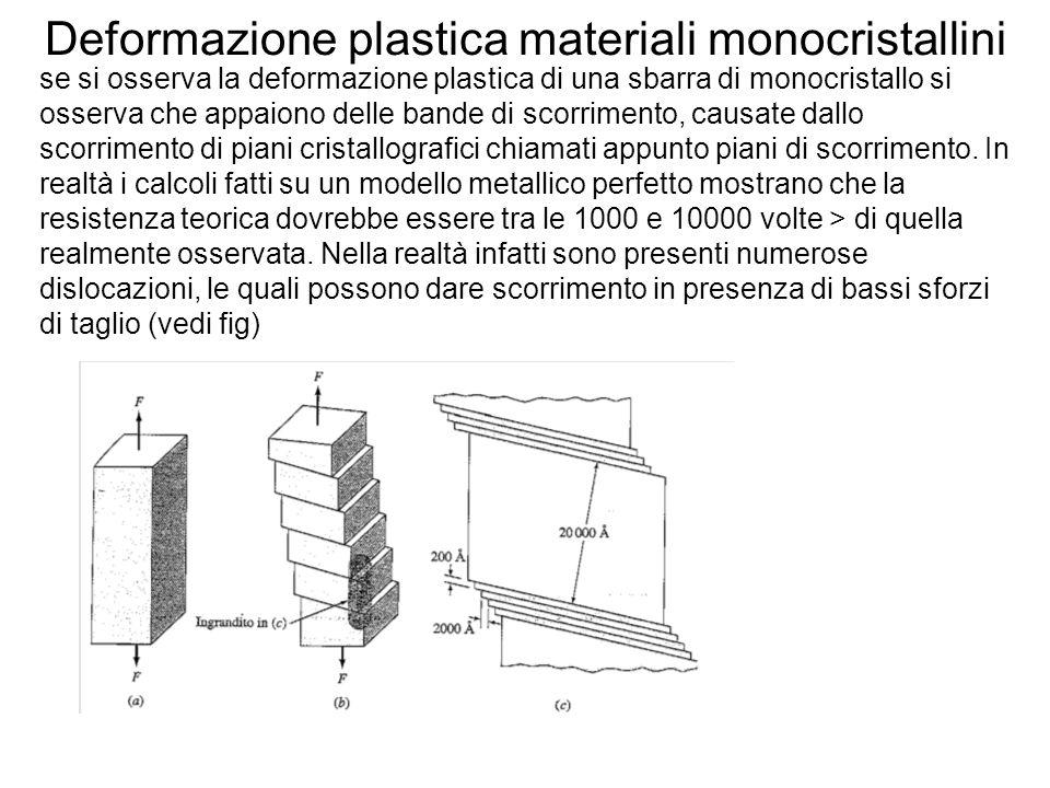 Deformazione plastica materiali monocristallini se si osserva la deformazione plastica di una sbarra di monocristallo si osserva che appaiono delle ba