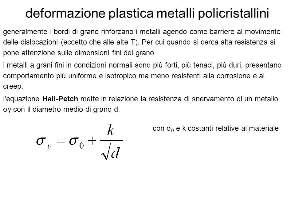 deformazione plastica metalli policristallini generalmente i bordi di grano rinforzano i metalli agendo come barriere al movimento delle dislocazioni