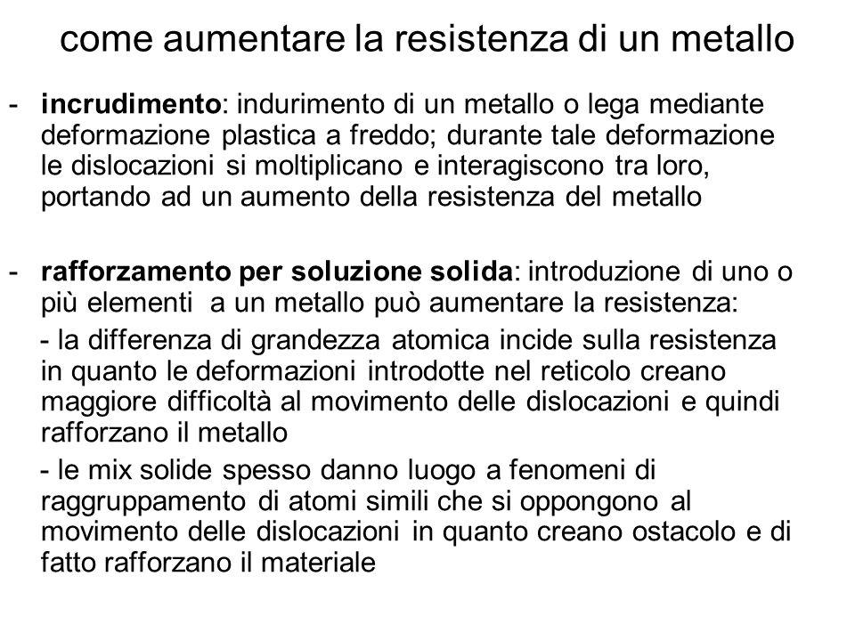 come aumentare la resistenza di un metallo -incrudimento: indurimento di un metallo o lega mediante deformazione plastica a freddo; durante tale defor