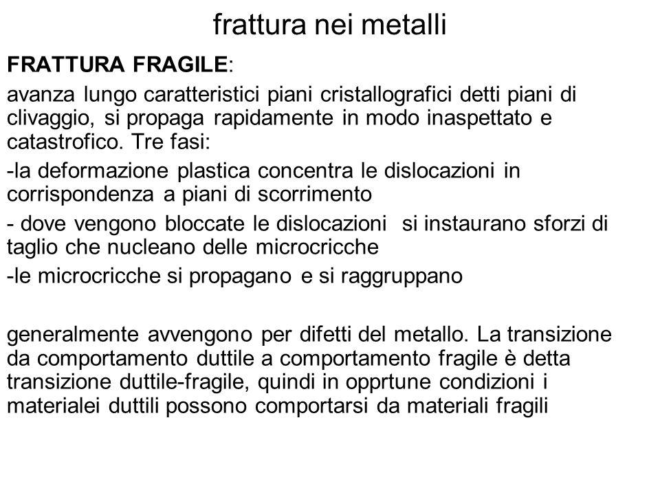 frattura nei metalli FRATTURA FRAGILE: avanza lungo caratteristici piani cristallografici detti piani di clivaggio, si propaga rapidamente in modo ina