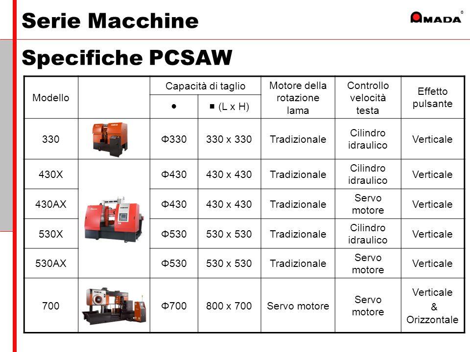 ® Specifiche PCSAW Modello Capacità di taglio Motore della rotazione lama Controllo velocità testa Effetto pulsante (L x H) 330Φ330330 x 330Tradizionale Cilindro idraulico Verticale 430XΦ430430 x 430Tradizionale Cilindro idraulico Verticale 430AXΦ430430 x 430Tradizionale Servo motore Verticale 530XΦ530530 x 530Tradizionale Cilindro idraulico Verticale 530AXΦ530530 x 530Tradizionale Servo motore Verticale 700Φ700800 x 700Servo motore Verticale & Orizzontale Serie Macchine
